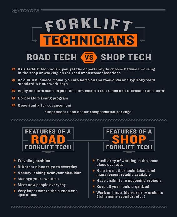 RoadTechvsShopTech