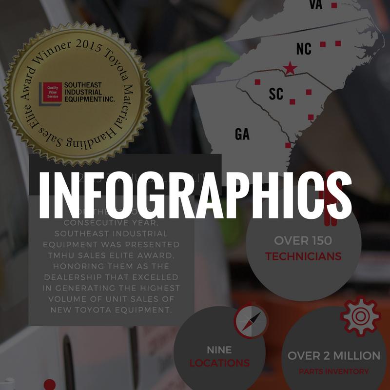 Forklift Infographics