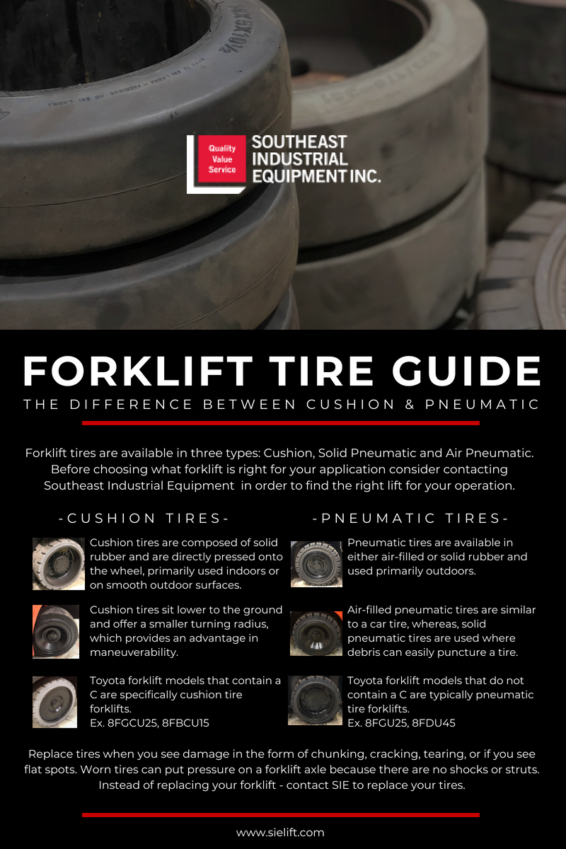 Forklift Tire Guide