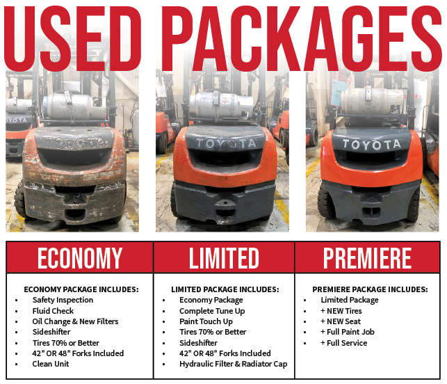 USED EQUIPMENT FOR SALE LEASE OR RENT
